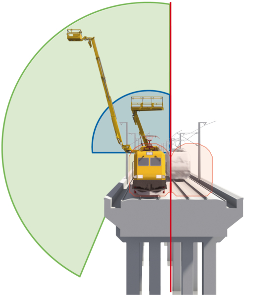 The machine's low centre of gravity makes it possible to operate both platforms at the same time and at the same side of the machine.