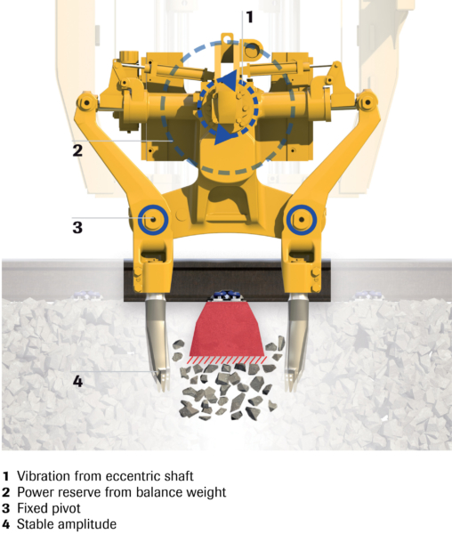 LOWERED TAMPING UNIT IN WORKING POSITION  When the track is lifted, a cavity is created under the sleeper.