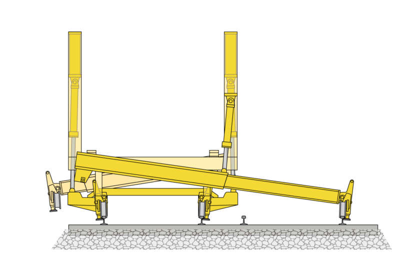 The synchronous 3-rail lifting unit enables long bearers to be lifted optimally.